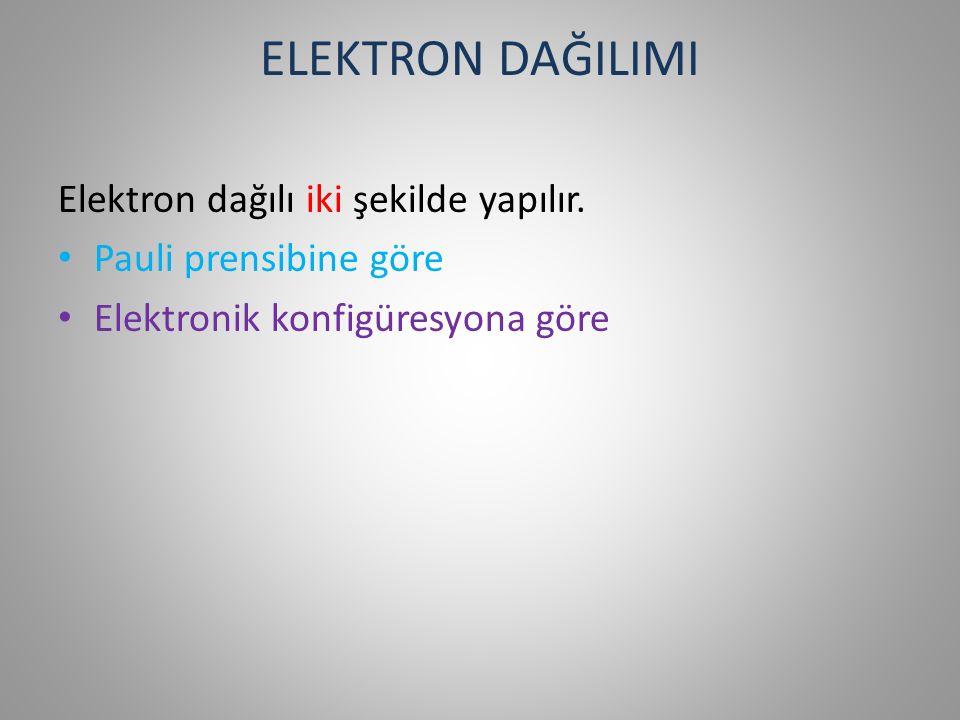 6.Her orbital en fazla iki tane elektron bulundurabilir.