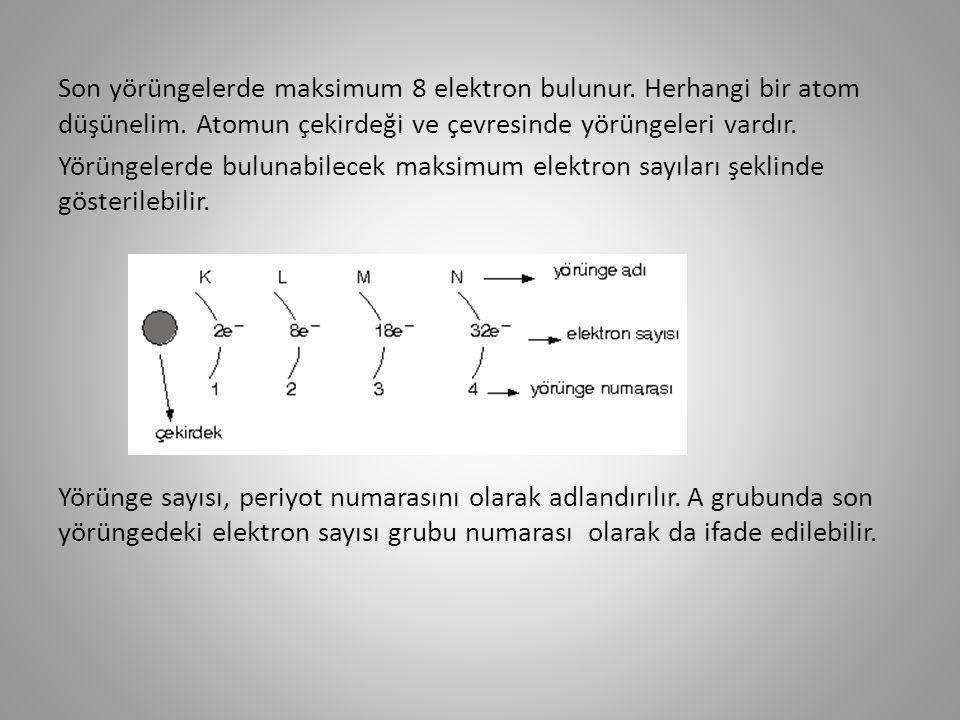 Son yörüngelerde maksimum 8 elektron bulunur. Herhangi bir atom düşünelim.