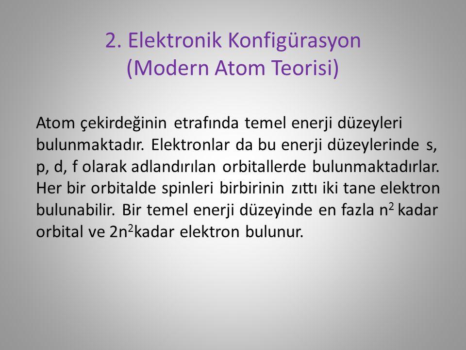 Atom Enerji Düzeyi (n) Orbital Sayısı (n 2 ) Orbital Türü (s,p,d,f) Maksimum Elektron Sayısı (2n 2 ) 11s2 24s, p8 39s, p, d18 416s, p, d, f32