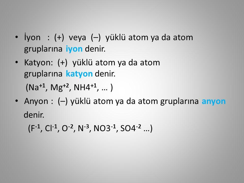 İyon : (+) veya (–) yüklü atom ya da atom gruplarına iyon denir.