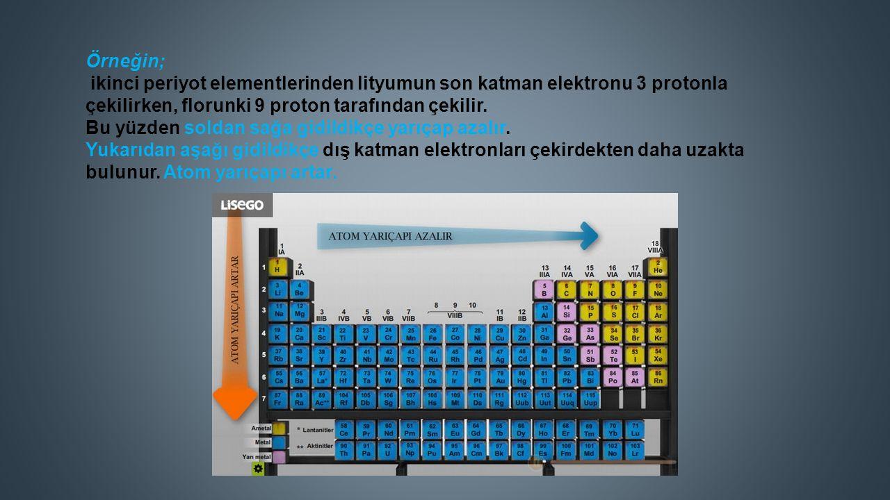 Örneğin; ikinci periyot elementlerinden lityumun son katman elektronu 3 protonla çekilirken, florunki 9 proton tarafından çekilir.