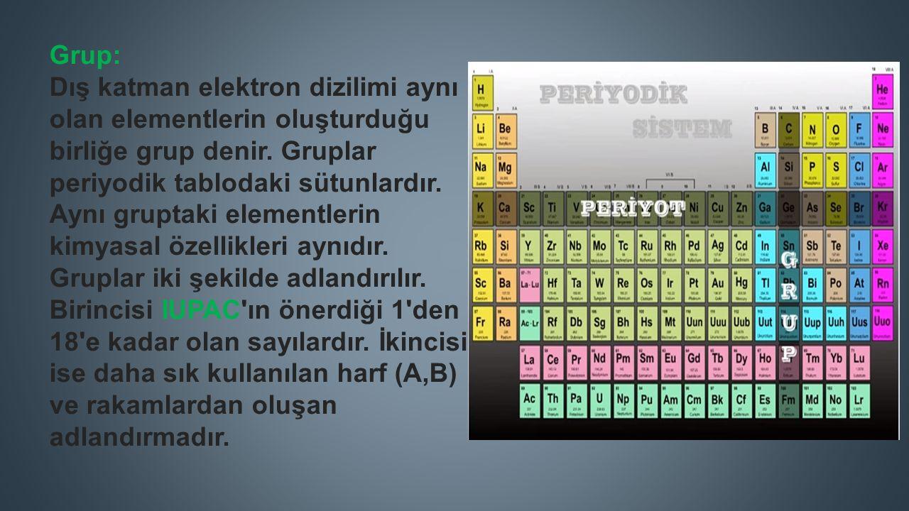 Grup: Dış katman elektron dizilimi aynı olan elementlerin oluşturduğu birliğe grup denir. Gruplar periyodik tablodaki sütunlardır. Aynı gruptaki eleme