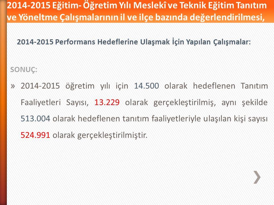 2014-2015 Performans Hedeflerine Ulaşmak İçin Yapılan Çalışmalar: 2010-2015 ANKARA MİLLİ EĞİTİM MÜDÜRLÜĞÜ Meslekî ve Teknik Eğitim KURUMLARI TANITIM v