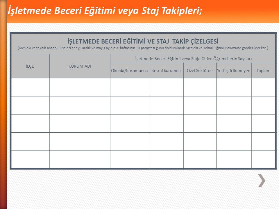»H»Her ayın 2. haftası okullar öğrenci devam çizelgelerini ilçe komisyonuna göndereceklerdir. 2014-2015 Eğitim- Öğretim Yılının, Meslekî ve Teknik Eği