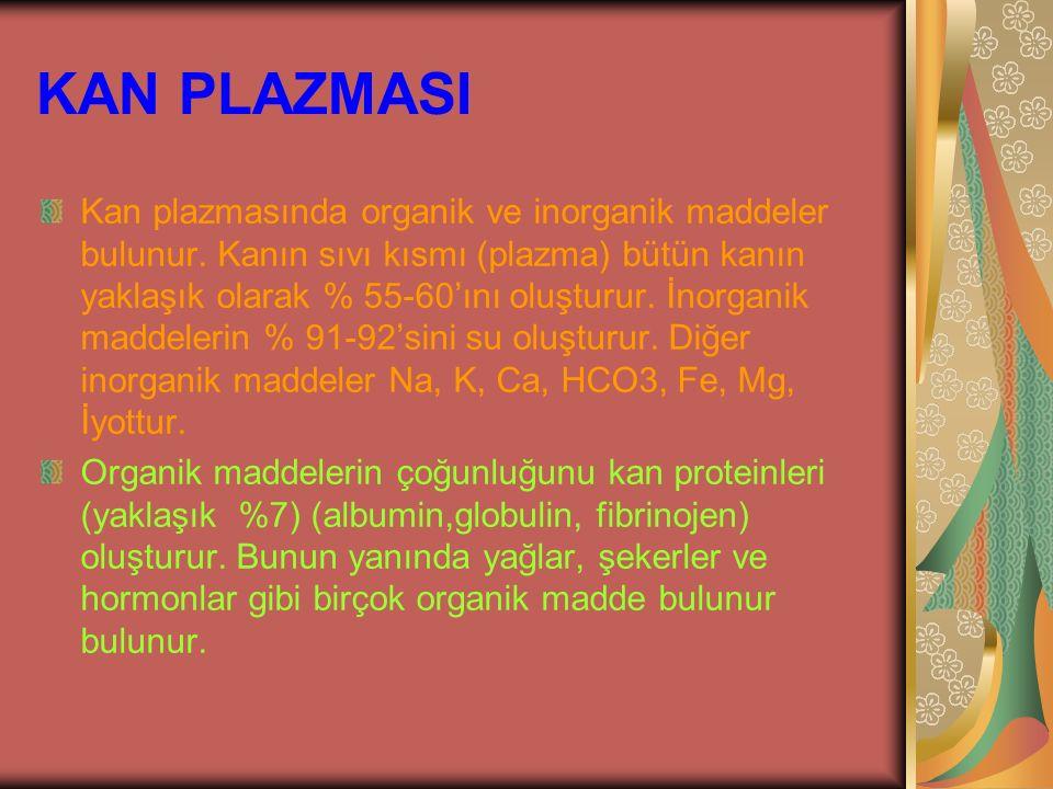 KAN PLAZMASI Kan plazmasında organik ve inorganik maddeler bulunur. Kanın sıvı kısmı (plazma) bütün kanın yaklaşık olarak % 55-60'ını oluşturur. İnorg