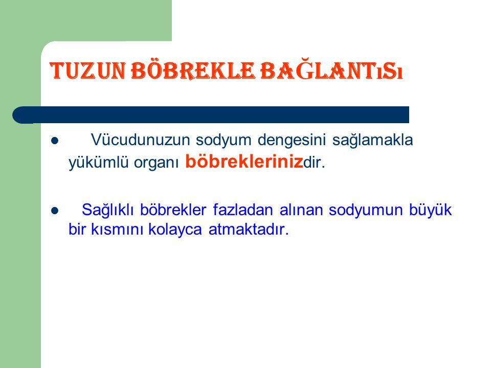 TUZun böbrekle ba Ğ lant ı s ı Vücudunuzun sodyum dengesini sağlamakla yükümlü organı böbrekleriniz dir.