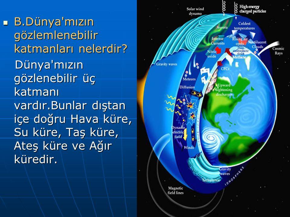 1.Hava Küre Hava katmanı,Dünya yı çepeçevre saran gazlar topluluğudur.