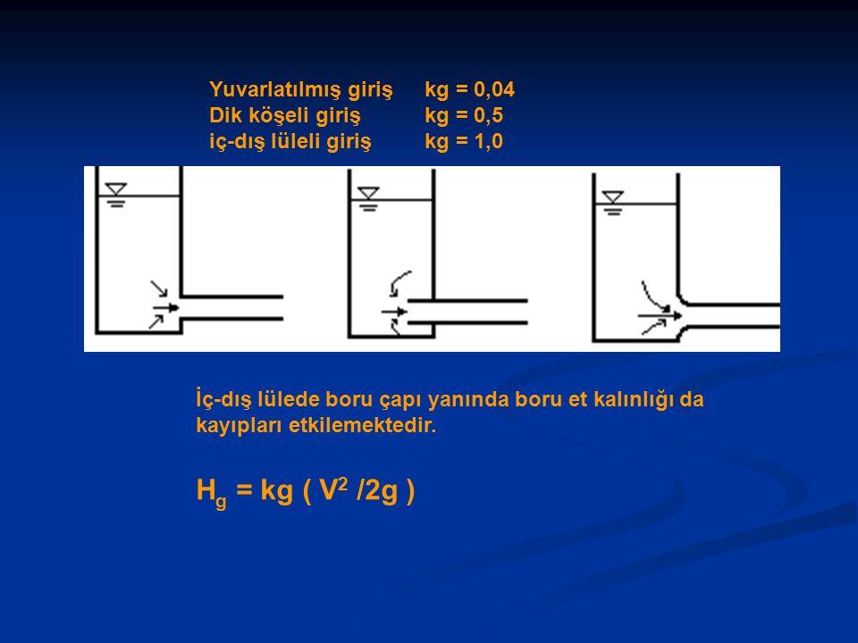 Yuvarlatılmış giriş kg = 0,04 Dik köşeli giriş kg = 0,5 iç-dış lüleli giriş kg = 1,0 İç-dış lülede boru çapı yanında boru et kalınlığı da kayıpları etkilemektedir.