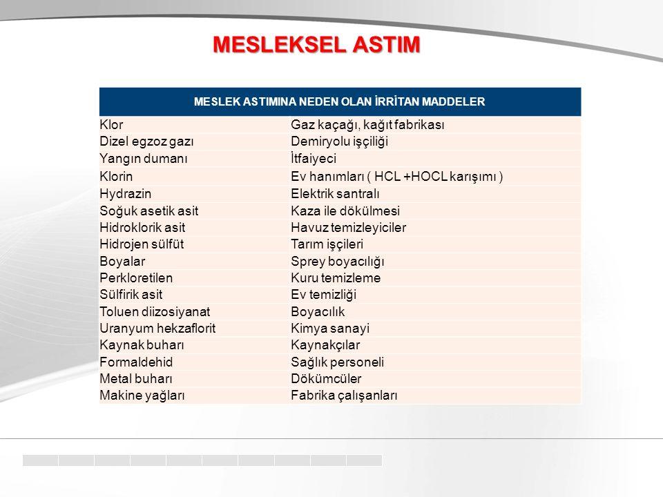MESLEKSEL ASTIM MESLEK ASTIMINA NEDEN OLAN İRRİTAN MADDELER KlorGaz kaçağı, kağıt fabrikası Dizel egzoz gazıDemiryolu işçiliği Yangın dumanıİtfaiyeci KlorinEv hanımları ( HCL +HOCL karışımı ) HydrazinElektrik santralı Soğuk asetik asitKaza ile dökülmesi Hidroklorik asitHavuz temizleyiciler Hidrojen sülfütTarım işçileri BoyalarSprey boyacılığı PerkloretilenKuru temizleme Sülfirik asitEv temizliği Toluen diizosiyanatBoyacılık Uranyum hekzafloritKimya sanayi Kaynak buharıKaynakçılar FormaldehidSağlık personeli Metal buharıDökümcüler Makine yağlarıFabrika çalışanları
