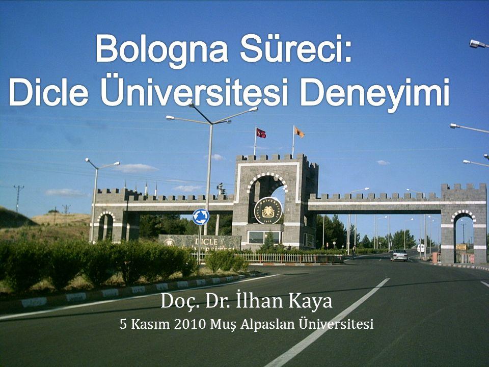 Yol Haritası ve Temel İlkeler Bir yarıyılın uzunluğu kararlaştırıldı – 75 iş günü (yaklaşık 15 hafta) Otomasyon alt yapısının program esneklikleri ve yeni değişiklikleri uygulamayı kolaylaştıracak şekilde yenilenmesi süreci başlatıldı Türkçe ve İngilizce web siteleri gözden geçirilerek amaca uygun bir şekilde yeniden düzenlenmesi süreci başlatıldı 12 5 Kasım 2010 Muş Alpaslan Üniversitesi Bologna Toplantısı