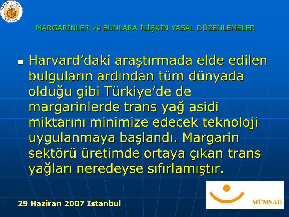 Harvard'daki araştırmada elde edilen bulguların ardından tüm dünyada olduğu gibi Türkiye'de de margarinlerde trans yağ asidi miktarını minimize edecek teknoloji uygulanmaya başlandı.
