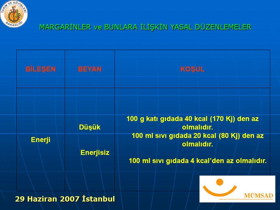 BİLEŞENBEYANKOŞUL Enerji Düşük Enerjisiz 100 g katı gıdada 40 kcal (170 Kj) den az olmalıdır.