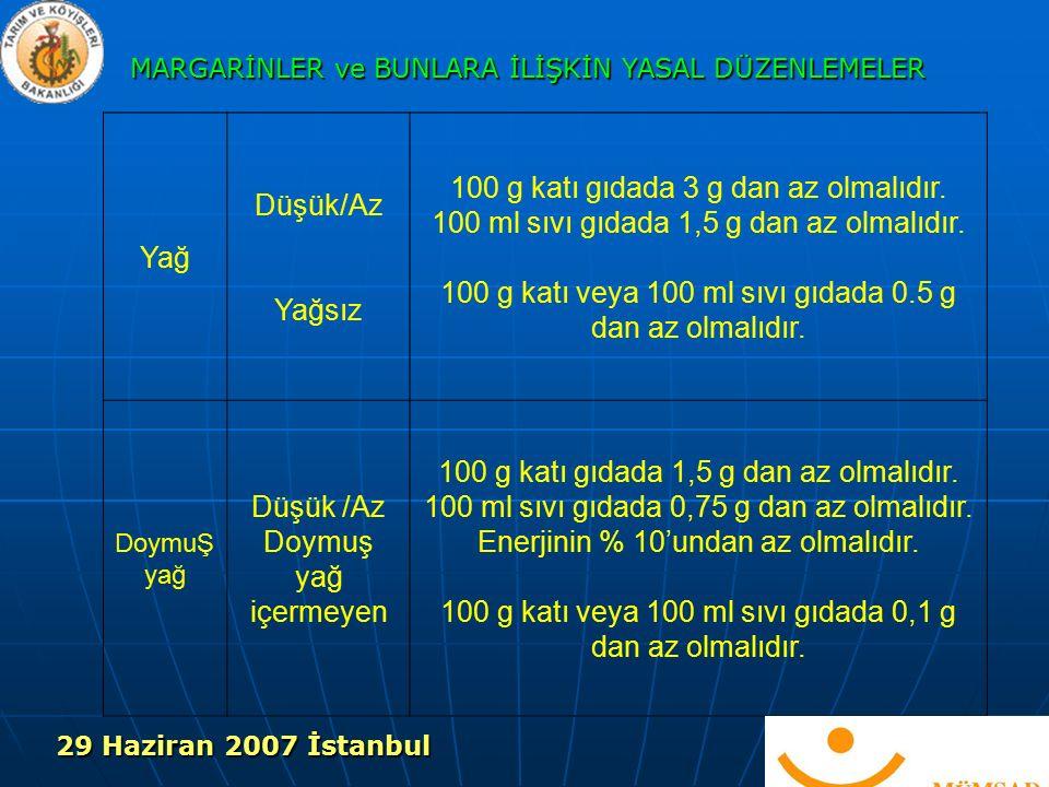 Yağ Düşük/Az Yağsız 100 g katı gıdada 3 g dan az olmalıdır.