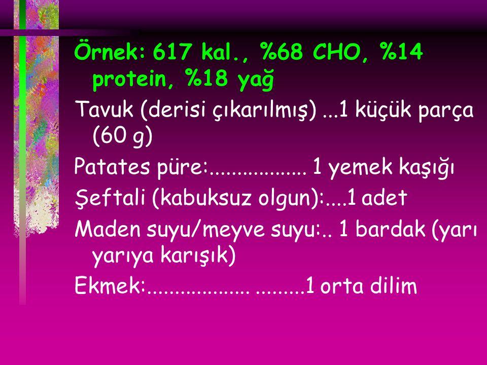 Örnek: 617 kal., %68 CHO, %14 protein, %18 yağ Tavuk (derisi çıkarılmış)...1 küçük parça (60 g) Patates püre:.................. 1 yemek kaşığı Şeftali