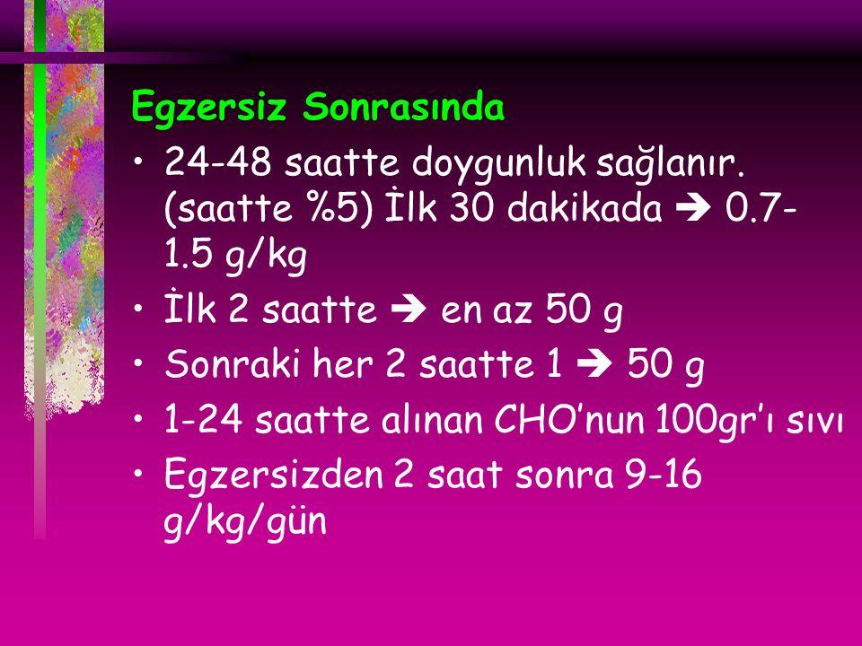 Egzersiz Sonrasında 24-48 saatte doygunluk sağlanır. (saatte %5) İlk 30 dakikada  0.7- 1.5 g/kg İlk 2 saatte  en az 50 g Sonraki her 2 saatte 1  50