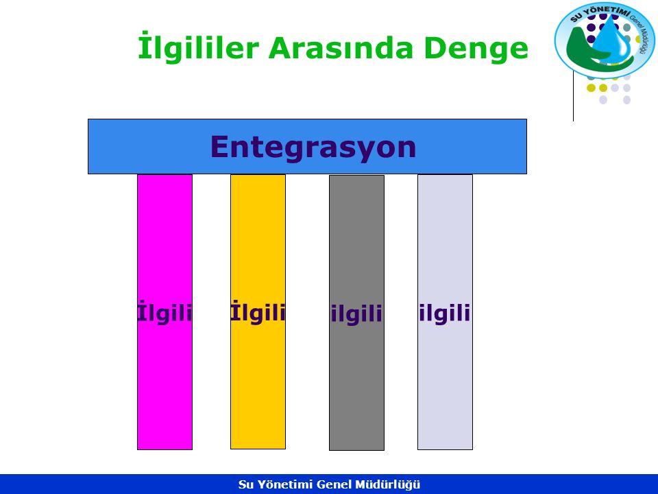 İlgililer Arasında Denge Entegrasyon İlgili ilgili Su Yönetimi Genel Müdürlüğü