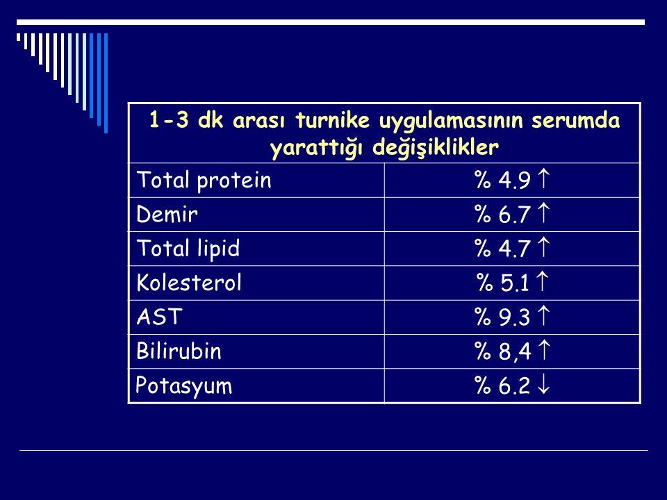 1-3 dk arası turnike uygulamasının serumda yarattığı değişiklikler Total protein% 4.9  Demir% 6.7  Total lipid% 4.7  Kolesterol% 5.1  AST% 9.3  B