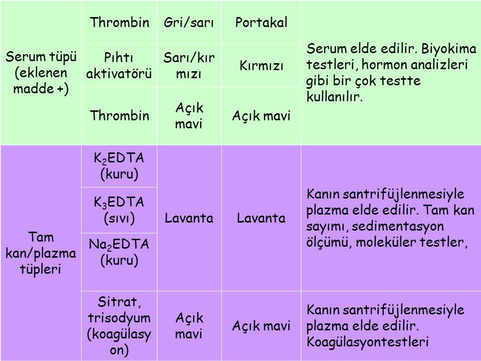 Serum tüpü (eklenen madde +) ThrombinGri/sarıPortakal Serum elde edilir. Biyokima testleri, hormon analizleri gibi bir çok testte kullanılır. Pıhtı ak