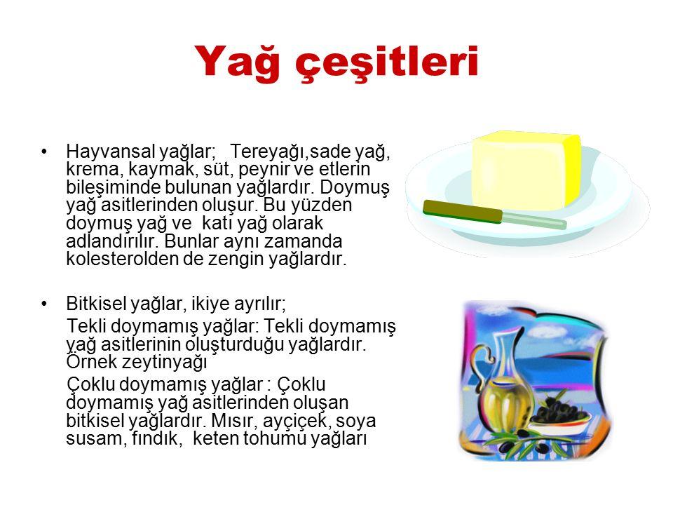 Yağ çeşitleri Hayvansal yağlar; Tereyağı,sade yağ, krema, kaymak, süt, peynir ve etlerin bileşiminde bulunan yağlardır. Doymuş yağ asitlerinden oluşur