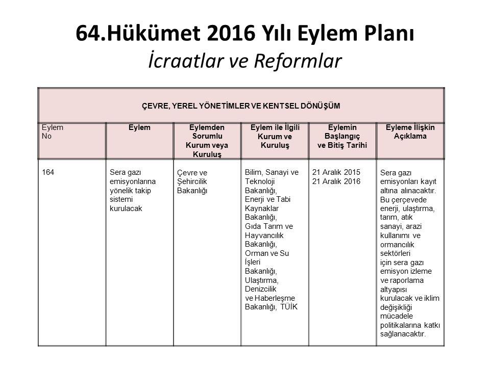 64.Hükümet 2016 Yılı Eylem Planı İcraatlar ve Reformlar ÇEVRE, YEREL YÖNETİMLER VE KENTSEL DÖNÜŞÜM Eylem No EylemEylemden Sorumlu Kurum veya Kuruluş E