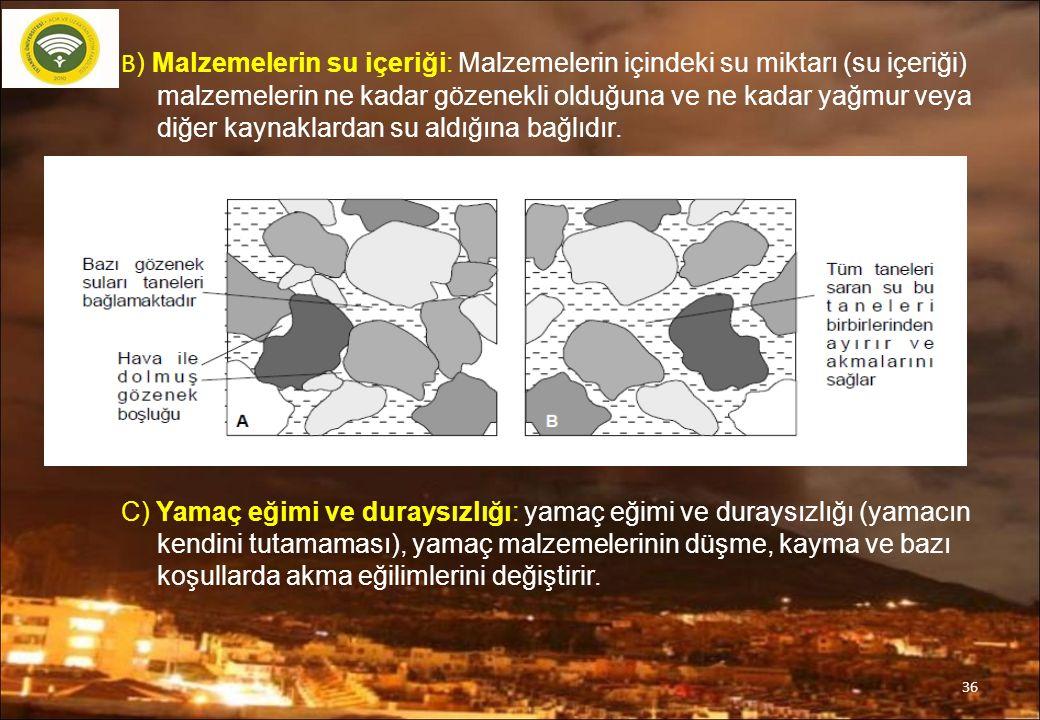 36 B ) Malzemelerin su içeriği: Malzemelerin içindeki su miktarı (su içeriği) malzemelerin ne kadar gözenekli olduğuna ve ne kadar yağmur veya diğer k