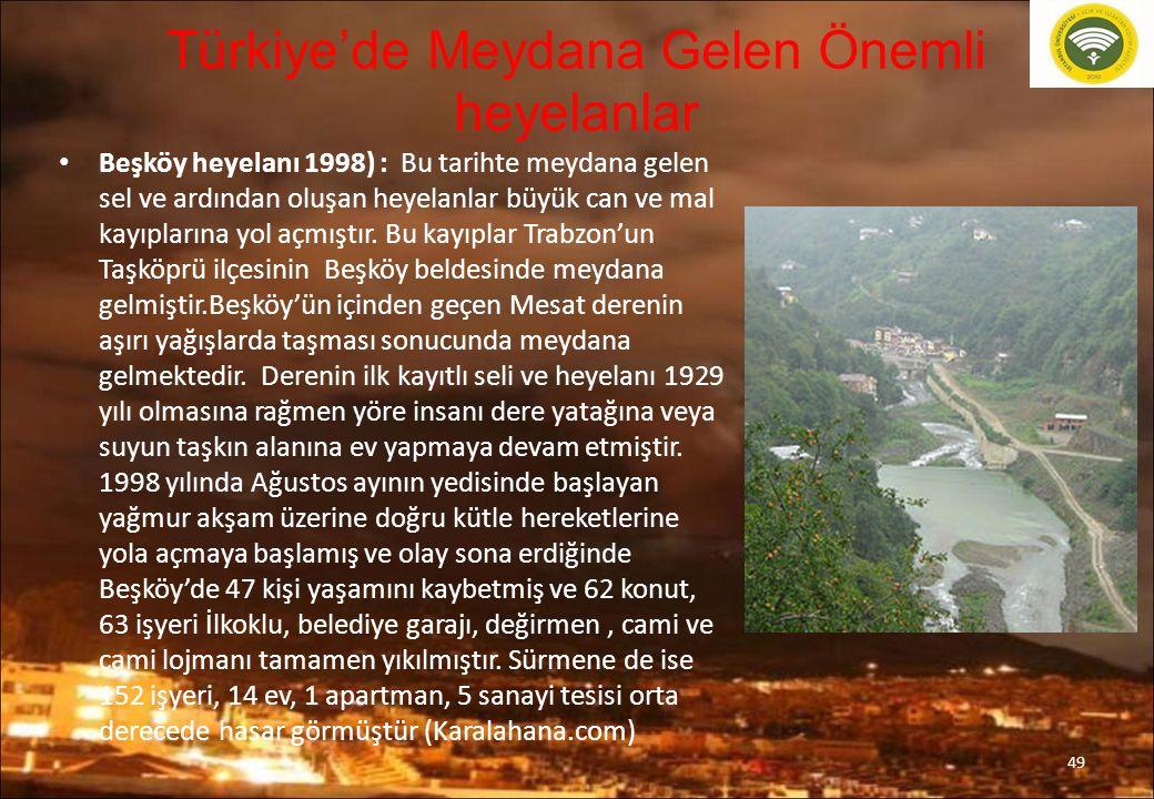 Türkiye'de Meydana Gelen Önemli heyelanlar Beşköy heyelanı 1998) : Bu tarihte meydana gelen sel ve ardından oluşan heyelanlar büyük can ve mal kayıpla