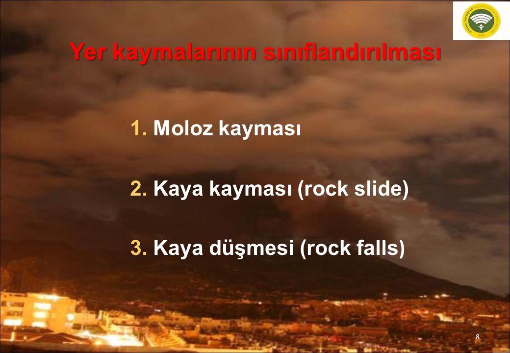 8 Yer kaymalarının sınıflandırılması 1. Moloz kayması 2. Kaya kayması (rock slide) 3. Kaya düşmesi (rock falls )