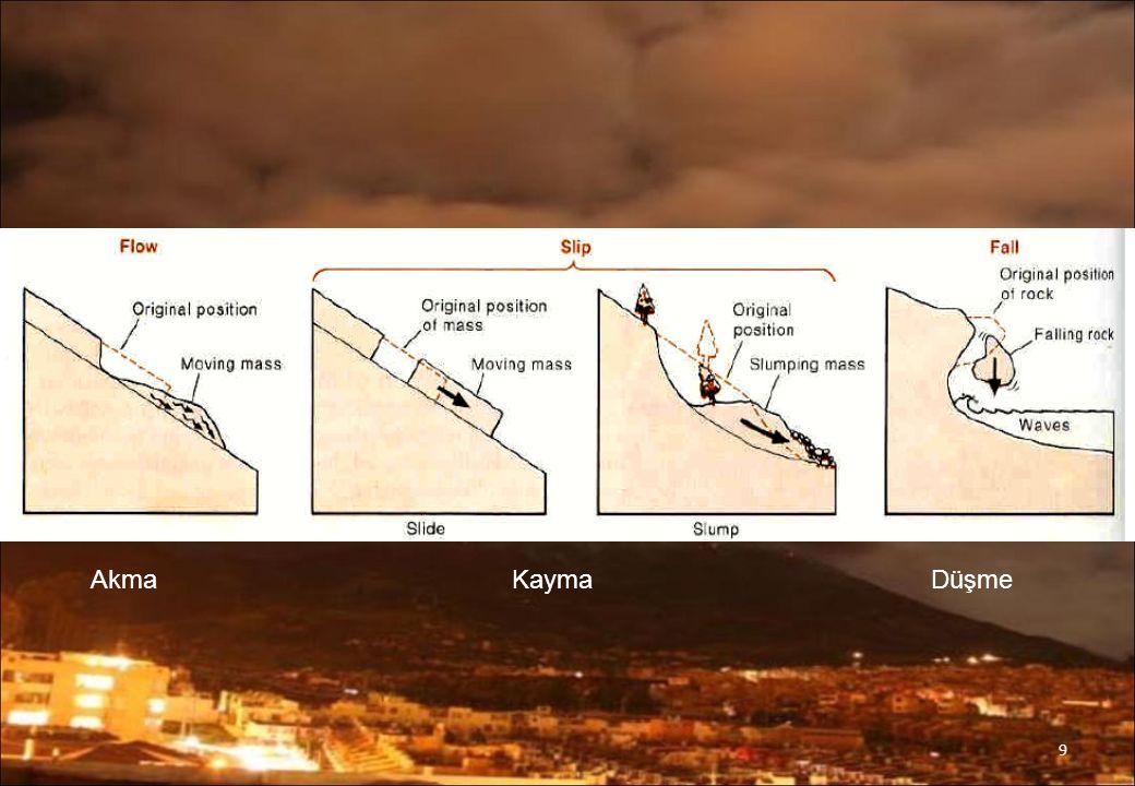 Türkiye'de Meydana Gelen Önemli heyelanlar Rize Heyelanları 2002: Temmuz ayında aşırı yağışlar ve dağlardaki karların aniden erimesi ile birlikte tüm dereler taşmış ve meydana gelen heyelanlarda 31 kişi yaşamını kaybetmiştir.