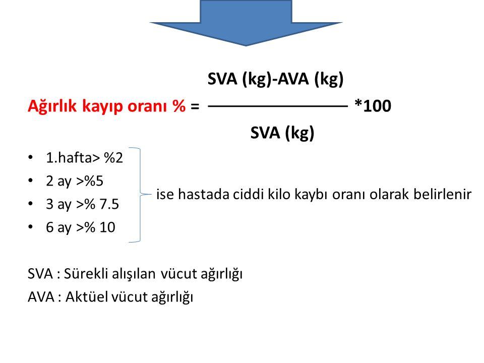 SVA (kg)-AVA (kg) Ağırlık kayıp oranı % = *100 SVA (kg) 1.hafta> %2 2 ay >%5 3 ay >% 7.5 6 ay >% 10 SVA : Sürekli alışılan vücut ağırlığı AVA : Aktüel