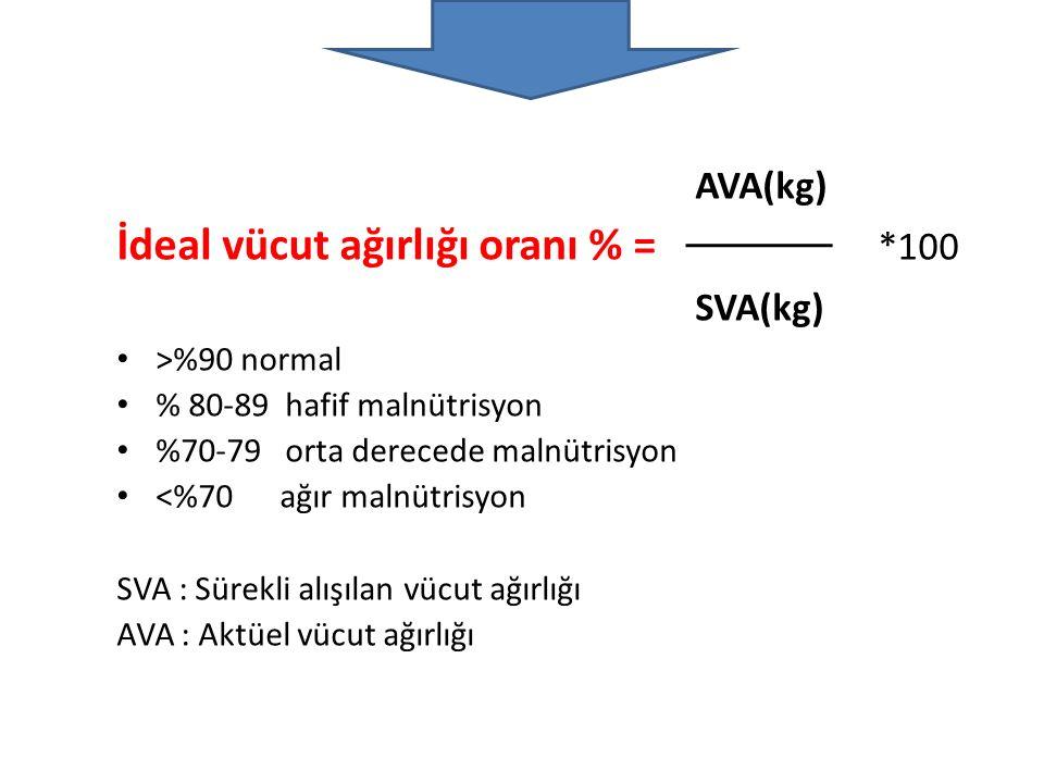 AVA(kg) İdeal vücut ağırlığı oranı % = *100 SVA(kg) >%90 normal % 80-89 hafif malnütrisyon %70-79 orta derecede malnütrisyon <%70 ağır malnütrisyon SV