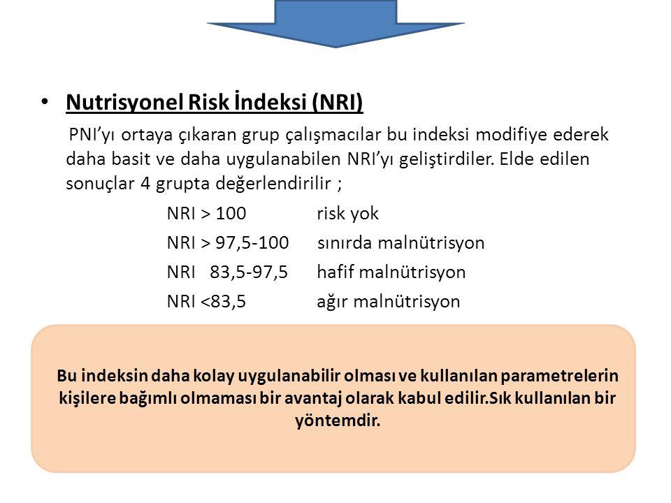 Nutrisyonel Risk İndeksi (NRI) PNI'yı ortaya çıkaran grup çalışmacılar bu indeksi modifiye ederek daha basit ve daha uygulanabilen NRI'yı geliştirdile