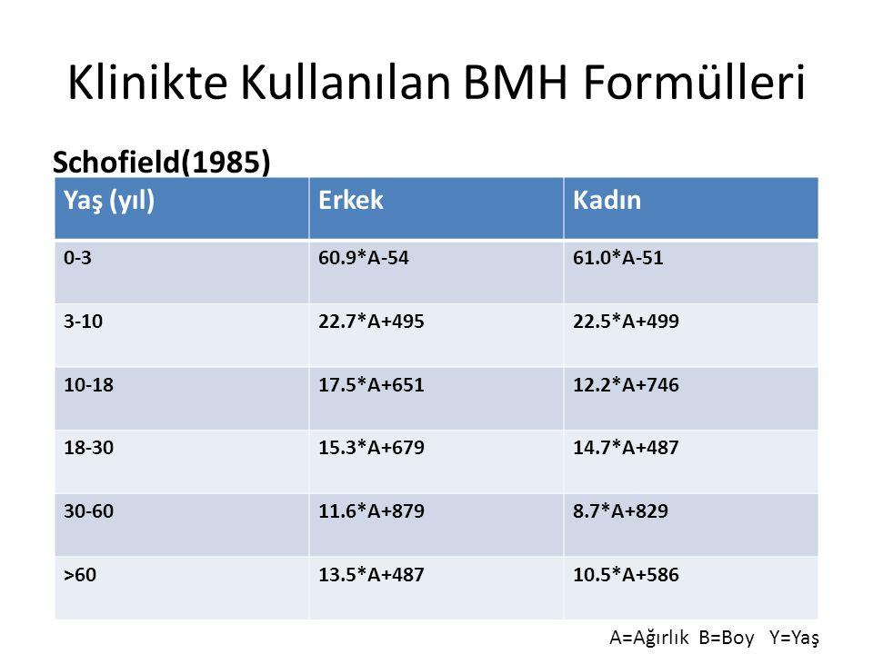 Klinikte Kullanılan BMH Formülleri Schofield(1985) Yaş (yıl)ErkekKadın 0-360.9*A-5461.0*A-51 3-1022.7*A+49522.5*A+499 10-1817.5*A+65112.2*A+746 18-301