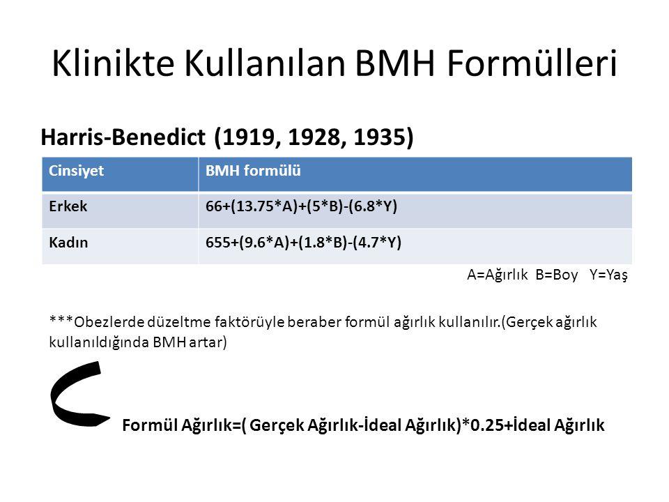 Klinikte Kullanılan BMH Formülleri Harris-Benedict (1919, 1928, 1935) CinsiyetBMH formülü Erkek66+(13.75*A)+(5*B)-(6.8*Y) Kadın655+(9.6*A)+(1.8*B)-(4.