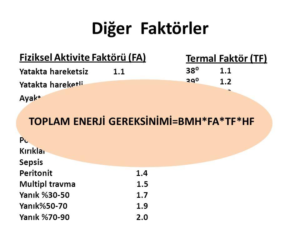 Diğer Faktörler Fiziksel Aktivite Faktörü (FA) Yatakta hareketsiz 1.1 Yatakta hareketli 1.2 Ayakta 1.3 Termal Faktör (TF) 38⁰ 1.1 39⁰ 1.2 40⁰ 1.3 41⁰
