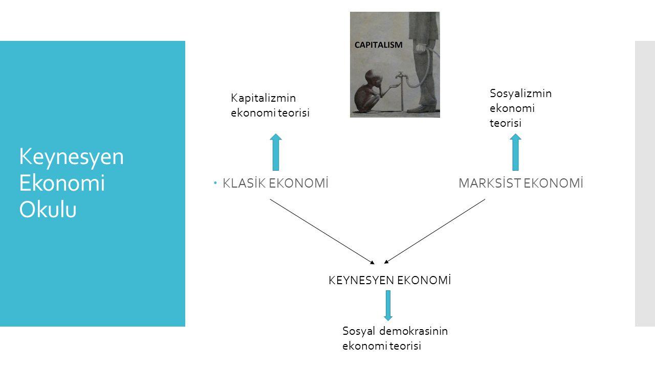 Keynesyen Ekonomi Okulu  KLASİK EKONOMİ MARKSİST EKONOMİ KEYNESYEN EKONOMİ Kapitalizmin ekonomi teorisi Sosyalizmin ekonomi teorisi Sosyal demokrasin
