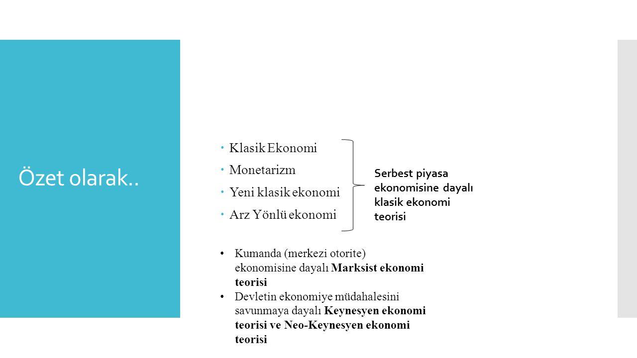 Özet olarak..  Klasik Ekonomi  Monetarizm  Yeni klasik ekonomi  Arz Yönlü ekonomi Serbest piyasa ekonomisine dayalı klasik ekonomi teorisi Kumanda