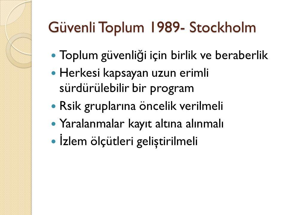 Güvenli Toplum 1989- Stockholm Toplum güvenli ğ i için birlik ve beraberlik Herkesi kapsayan uzun erimli sürdürülebilir bir program Rsik gruplarına öncelik verilmeli Yaralanmalar kayıt altına alınmalı İ zlem ölçütleri geliştirilmeli