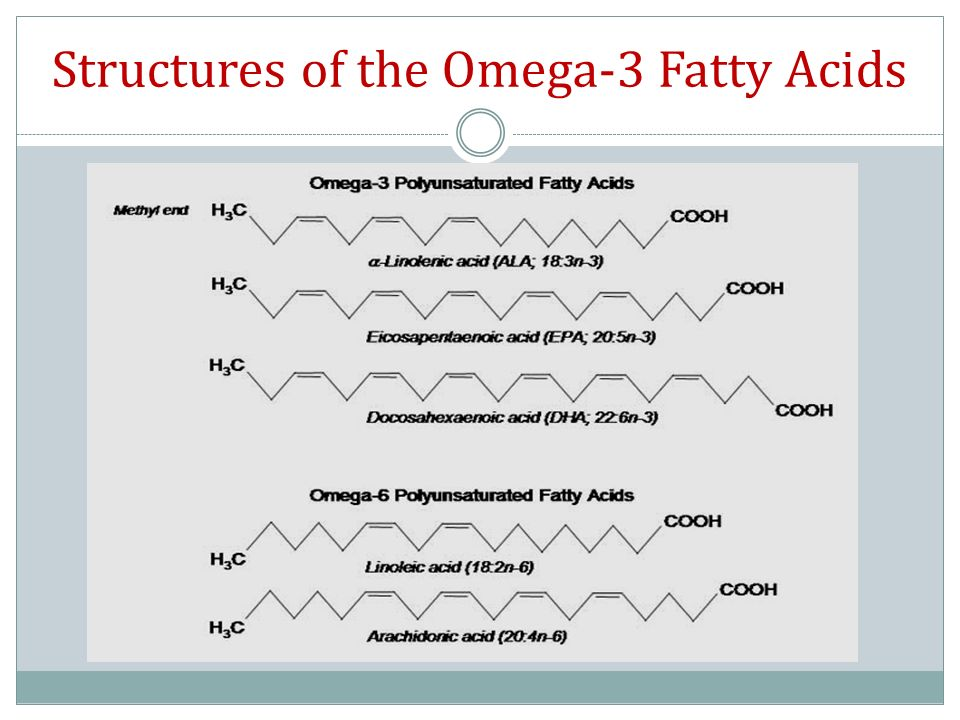 Structures of the Omega-3 Fatty Acids