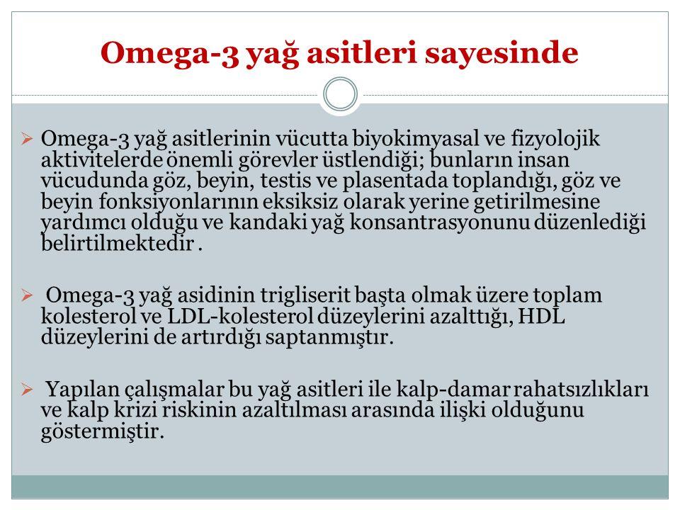 Omega-3 yağ asitleri sayesinde  Omega-3 yağ asitlerinin vücutta biyokimyasal ve fizyolojik aktivitelerde önemli görevler üstlendiği; bunların insan v