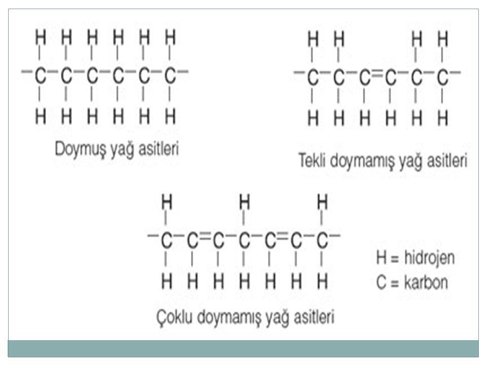 Tekli Doymamış Yağ Asitleri  Yapılarında bir çift bağ içeren yağ asitleri TDYA dir.