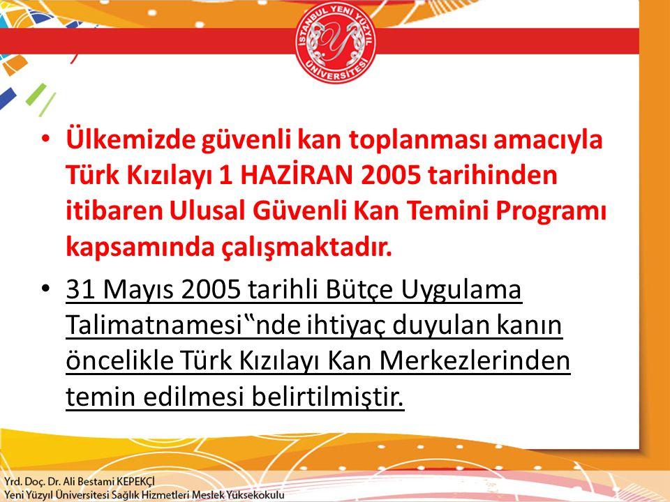 Ülkemizde güvenli kan toplanması amacıyla Türk Kızılayı 1 HAZİRAN 2005 tarihinden itibaren Ulusal Güvenli Kan Temini Programı kapsamında çalışmaktadır.