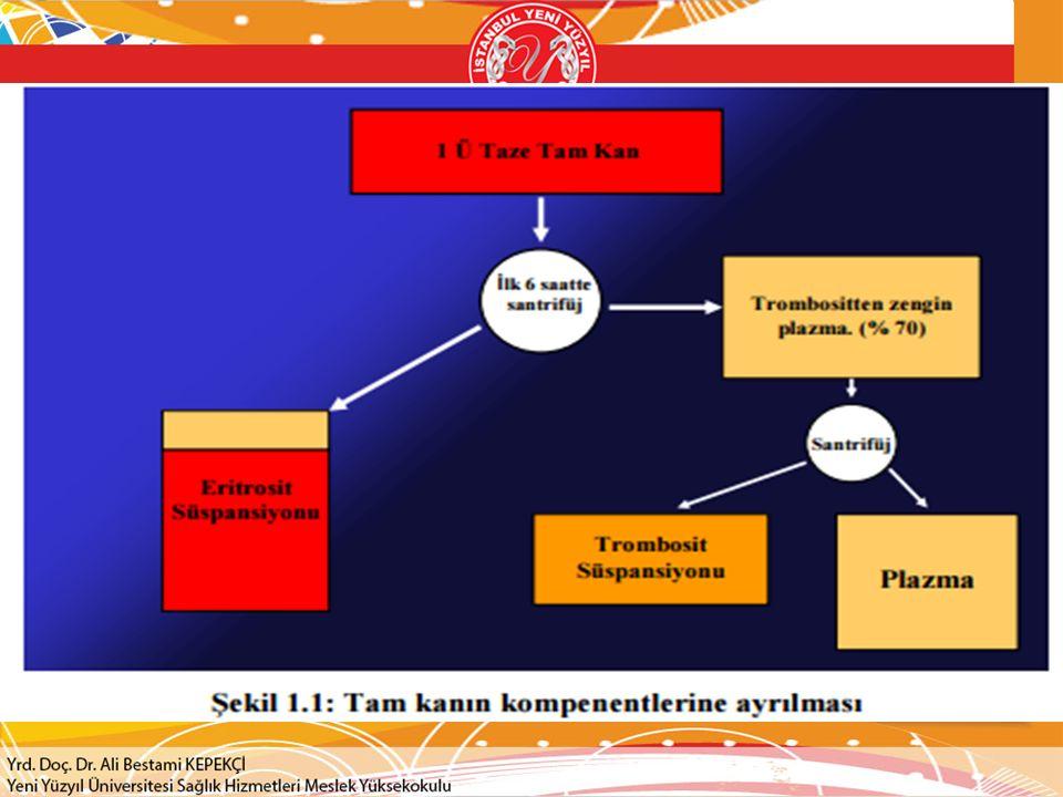 Elde edilen kan bileşenleri (komponentler) :  Eritrosit süspansiyonu  Trombosit süspansiyonu  Lökosit süspansiyonu  Plazma o Taze donmuş plazma o Kriyopresipitat