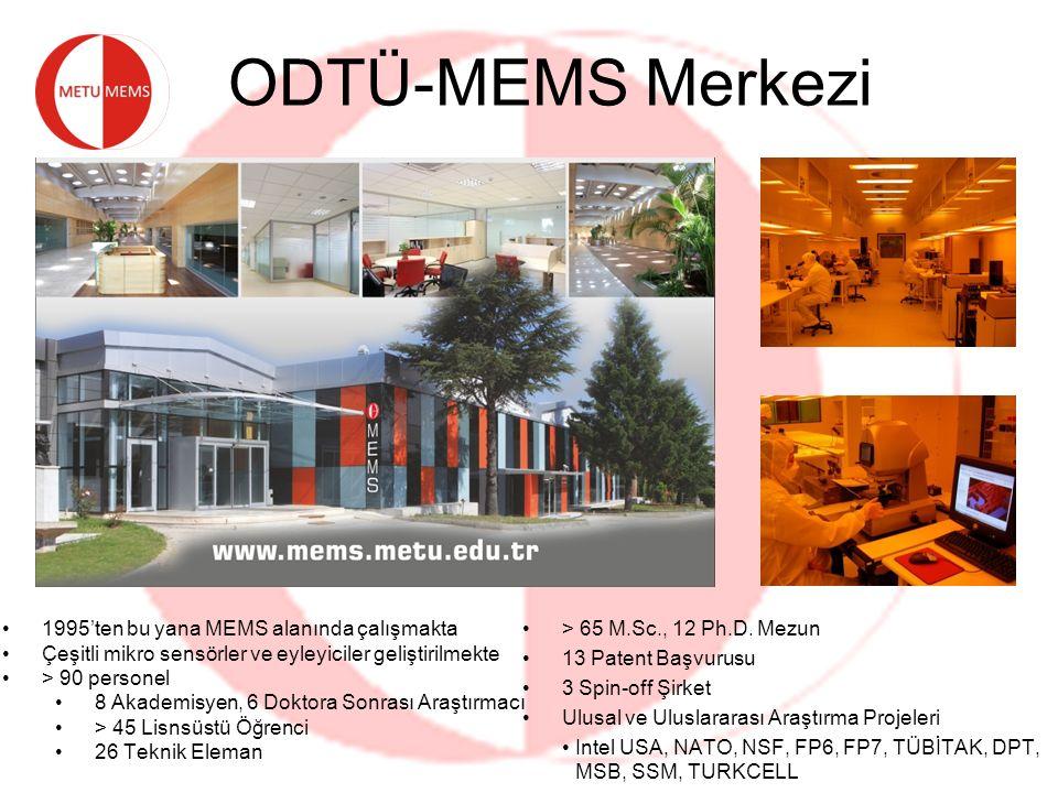 ODTÜ-MEMS Merkezi 1995'ten bu yana MEMS alanında çalışmakta Çeşitli mikro sensörler ve eyleyiciler geliştirilmekte > 90 personel 8 Akademisyen, 6 Doktora Sonrası Araştırmacı > 45 Lisnsüstü Öğrenci 26 Teknik Eleman > 65 M.Sc., 12 Ph.D.
