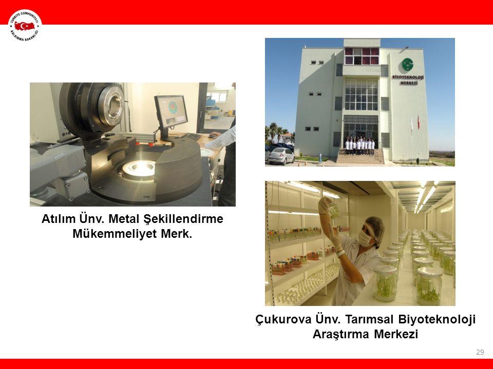 HH 29 Atılım Ünv. Metal Şekillendirme Mükemmeliyet Merk. Çukurova Ünv. Tarımsal Biyoteknoloji Araştırma Merkezi