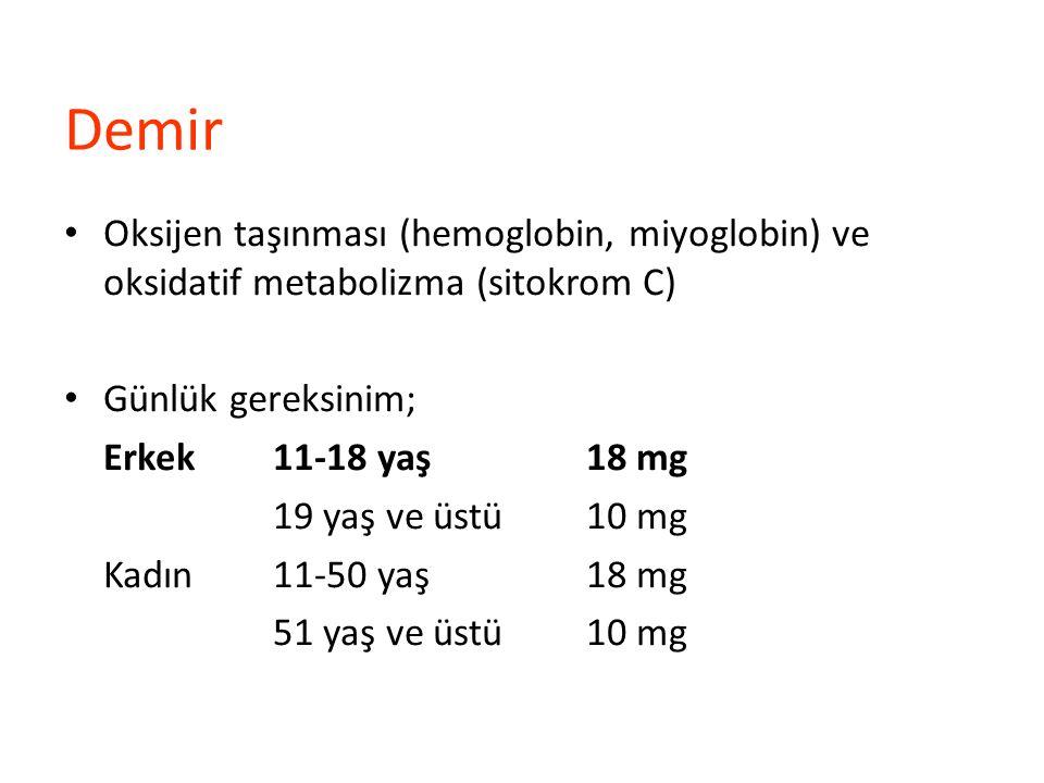 Demir Oksijen taşınması (hemoglobin, miyoglobin) ve oksidatif metabolizma (sitokrom C) Günlük gereksinim; Erkek11-18 yaş18 mg 19 yaş ve üstü10 mg Kadı