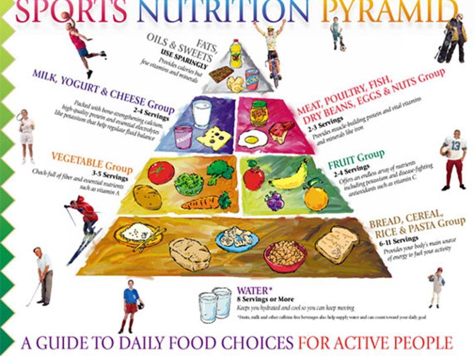 Demir emilimini artıran yiyecekler: C vitamininden zengin yiyecekler
