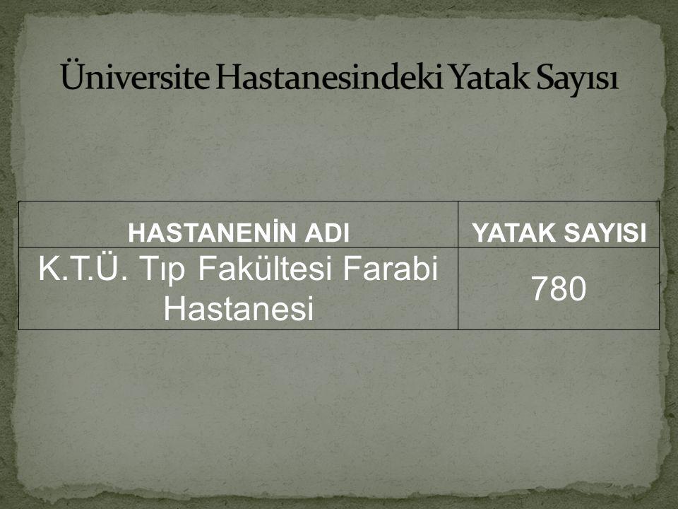 HASTANENİN ADIYATAK SAYISI K.T.Ü. Tıp Fakültesi Farabi Hastanesi 780