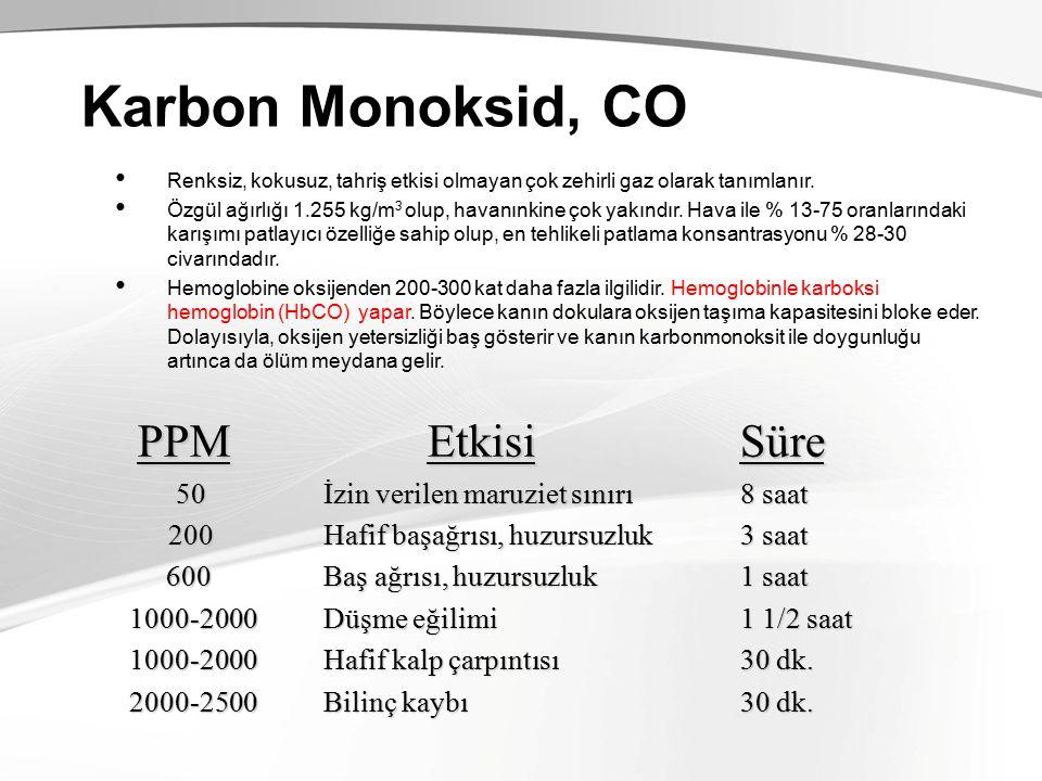 Karbon Monoksid, CO Renksiz, kokusuz, tahriş etkisi olmayan çok zehirli gaz olarak tanımlanır.