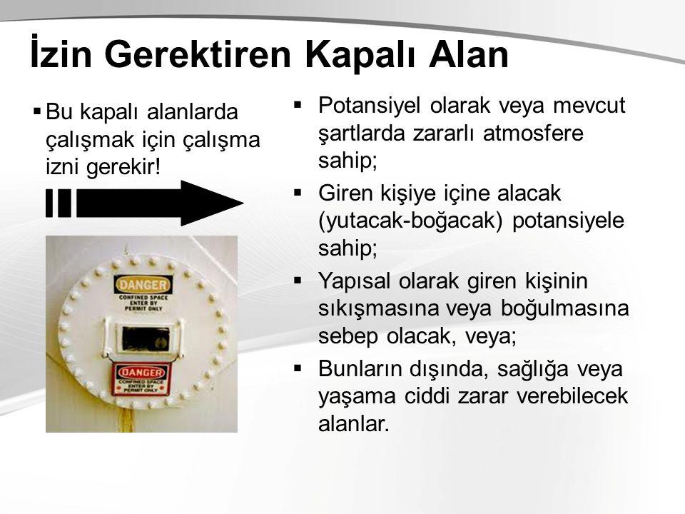 Solunum Cihazları  Hava Temizleyici Cihazlar  Havadaki zararlı maddeleri süzer.