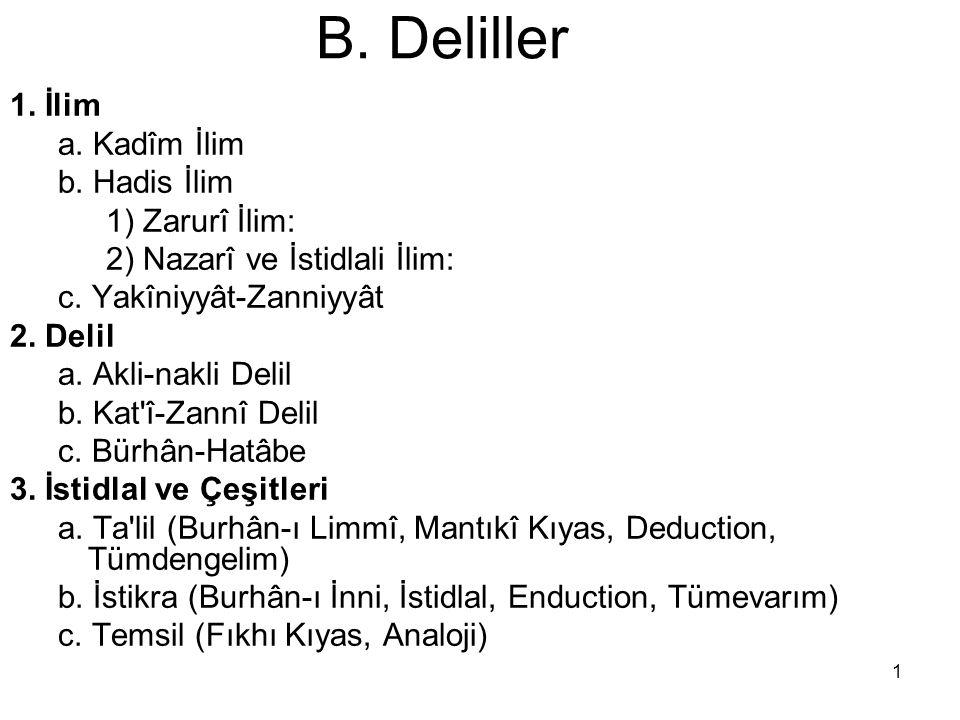 2 B.Deliller  1. İlim  İlim, lûgatta bilgi, bilim, biliş manalarına gelir.